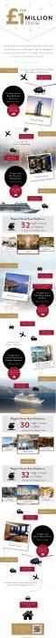 £1 Million Cruise - Infographic