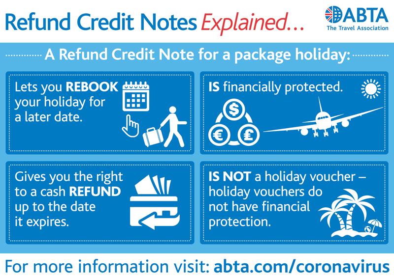 Refund Credit Note - ABTA